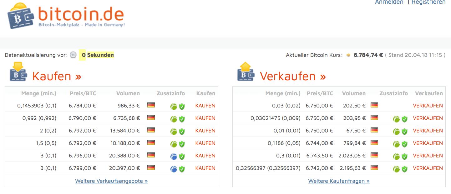 Wie kaufe ich Bitcoins auf bitcoin.de