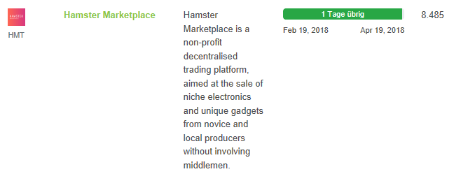 Hamster Marketplace bei Coingecko