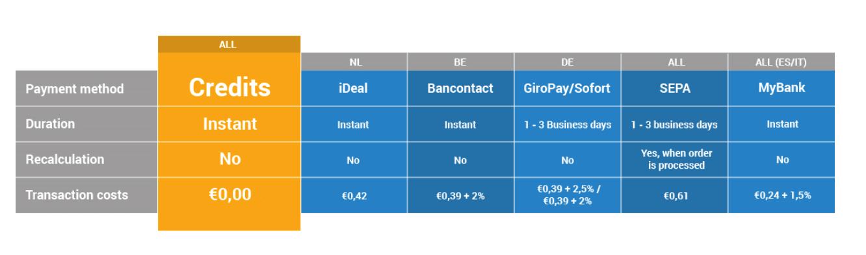 LiteBit Zahlungsmethoden