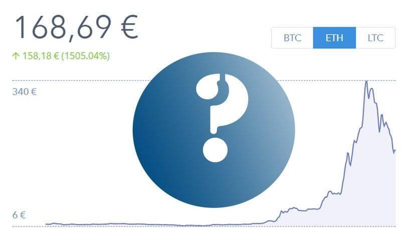 Ethereum Preis Chart